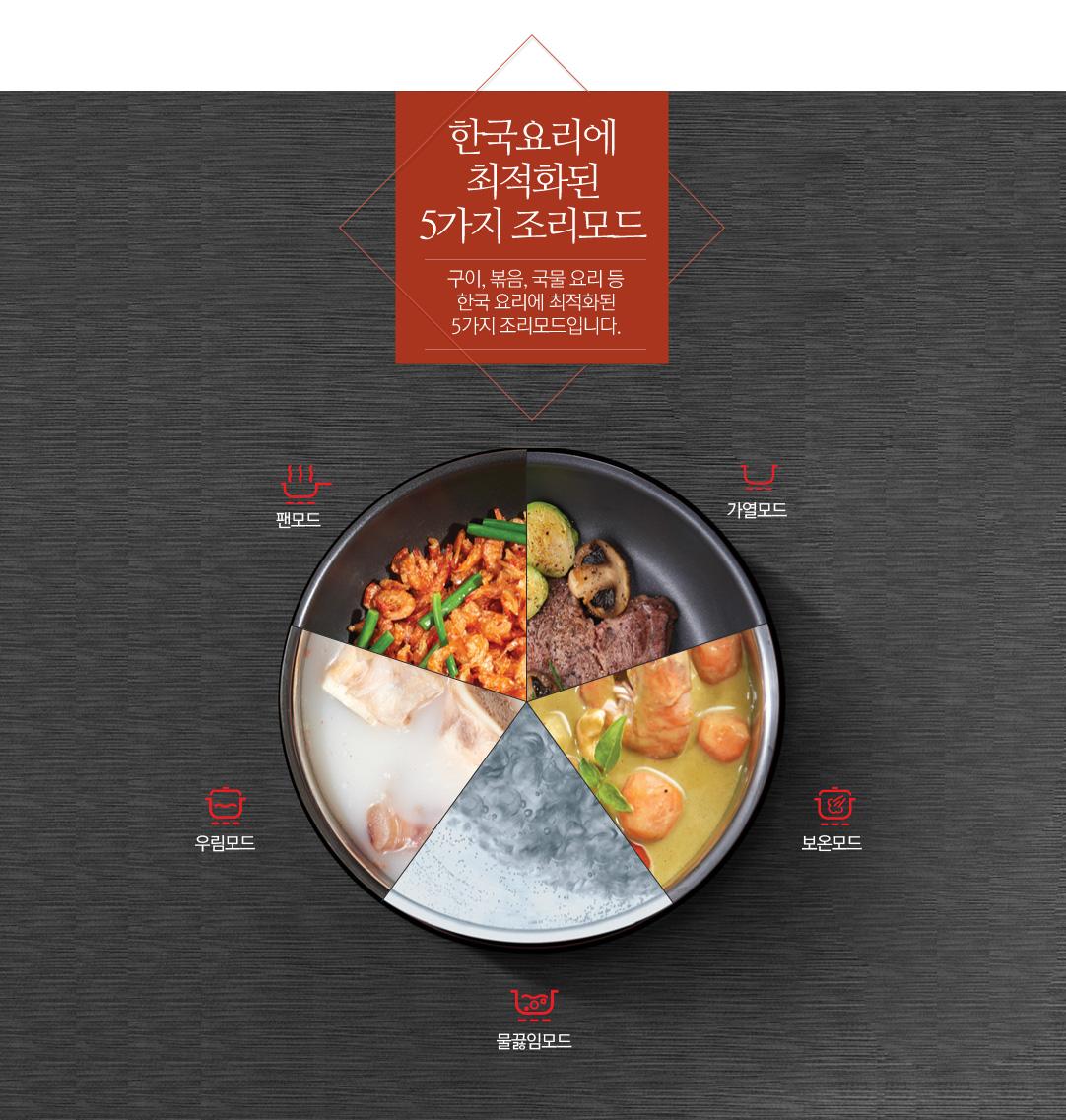 한국형 조리모드) 한국요리에 최적화된 5가지 조리모드